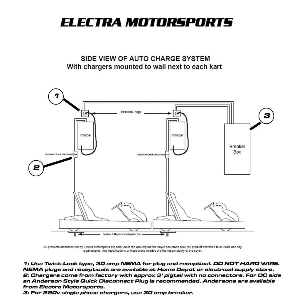 Gem Car Charger Diagram - Technical Diagrams Hard Battery Charger Volt Wiring Diagram on